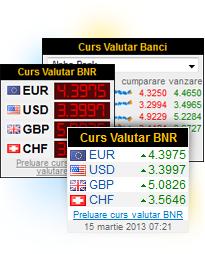 curs valutar brd